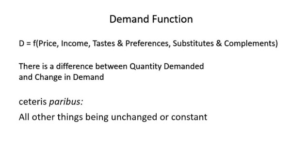 Demands-Function