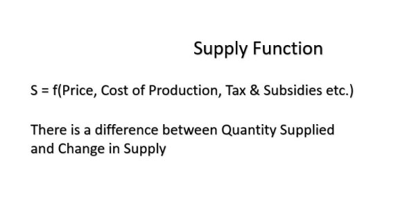 Supply-Function
