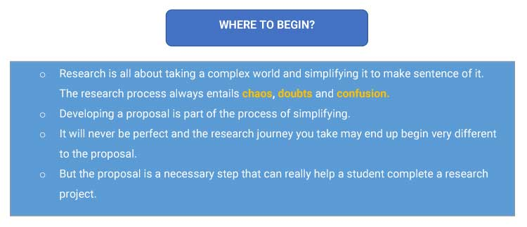 Where-to-begin-how-is-a-research-proposal-written
