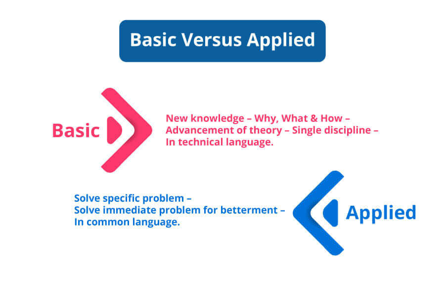Basic-Versus-Applied-type-of-research-methods