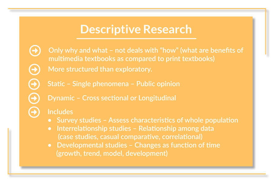 Descriptive-Research-type-of-research-methods