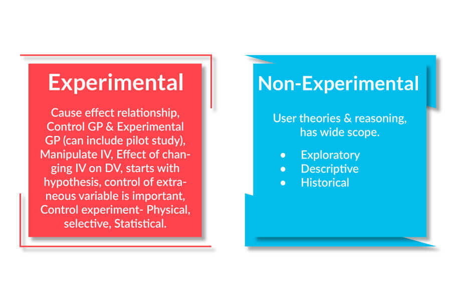 Experimental-Versus-Non-Experimental-type-of-research-methods