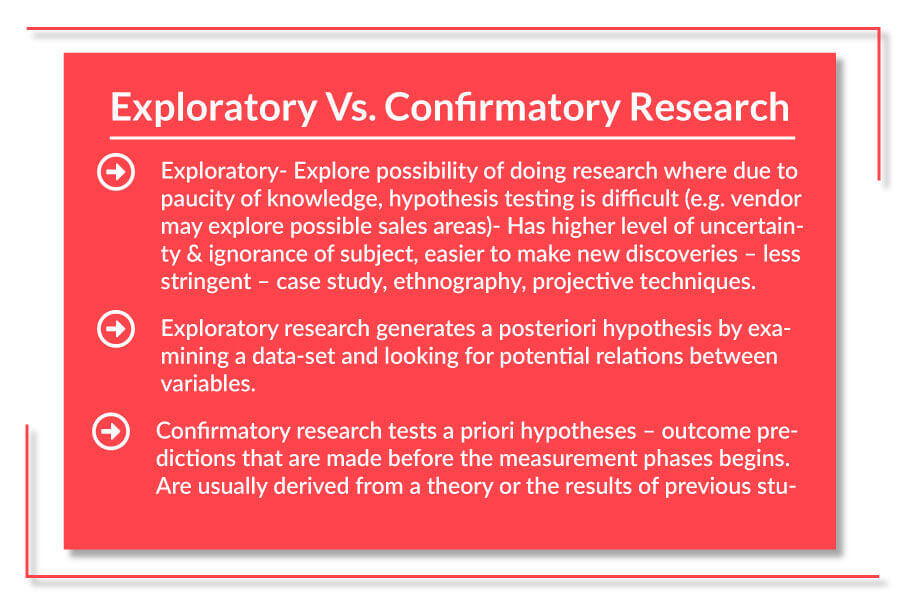 Exploratory-Vs.-Confirmatory-Research-type-of-research-methods