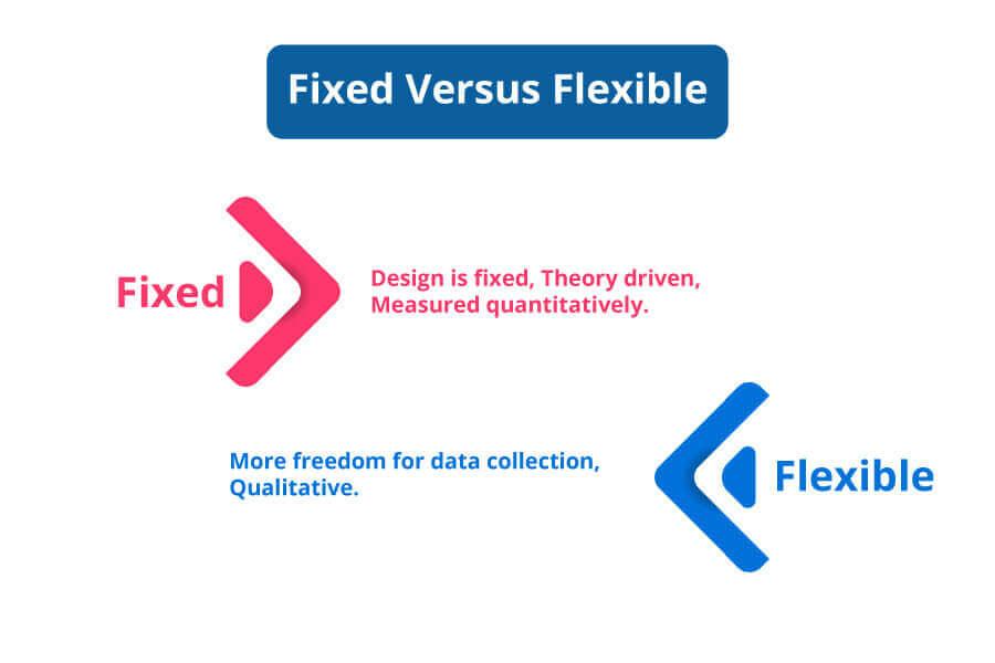 Fixed-Versus-Flexible--type-of-research-methods